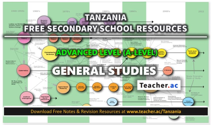 Form 6 General Studies Notes
